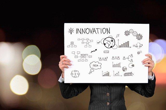 inovace firmy